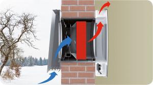 Elimina muffa con la ventilazione controllata - Scambiatori di calore aria aria casa ...